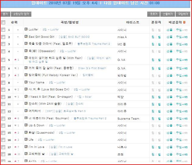 100719 lucifer rankings on music charts bruneishawols for Vocal house music charts